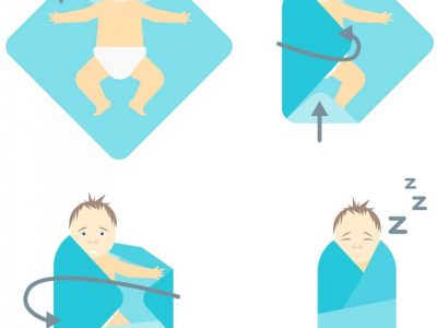 10 Best Practices For About Colic swaddle a baby